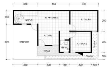 desain layout