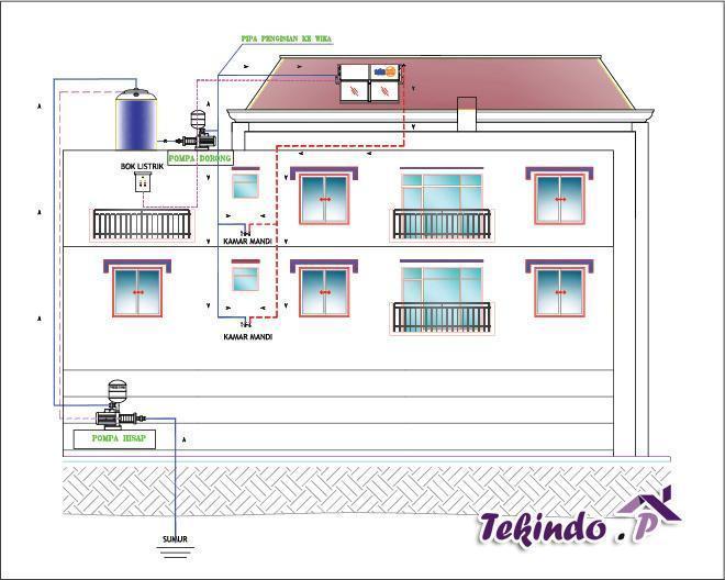 Service Wika Pemanas Air Surya Hp 082111562722