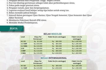 Informasi Biaya