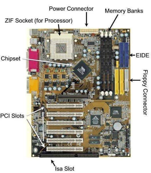 M2Computer