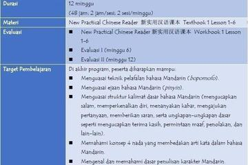 Program Basic I